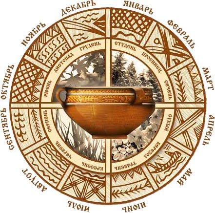Язычество языческие праздники