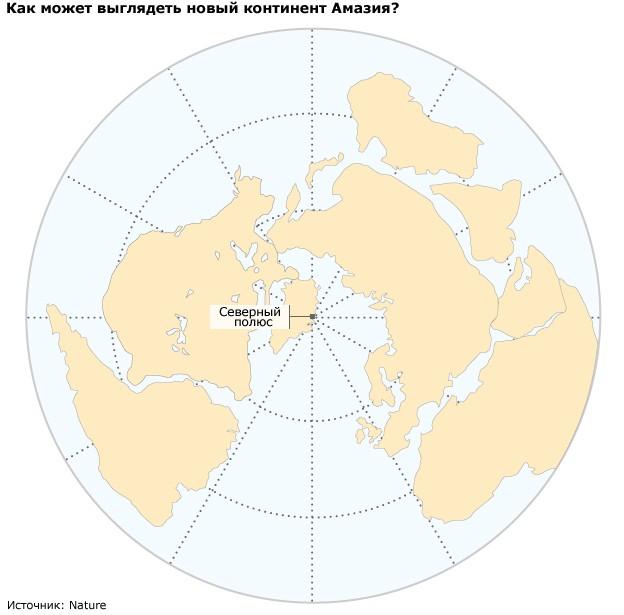 Амазия суперконтинент